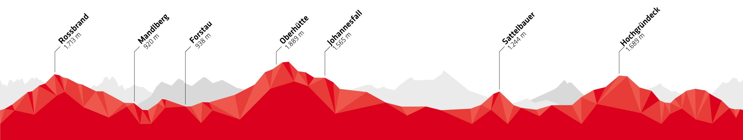 SMT-Mountainscape-2020-Größer